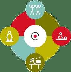 Infographiste Rouen Pascal Ridel - Communication visuelle Matsukaze shiatsu