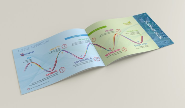 Infographiste Rouen Pascal Ridel - Plaquette Overspeed