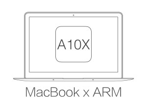 MacBook Apple A10X
