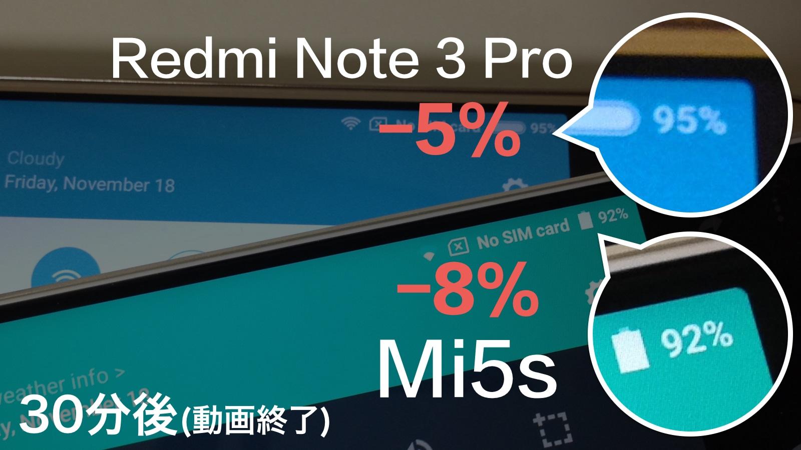 Xiaomi Mi5s バッテリー持ち 比較 30分後