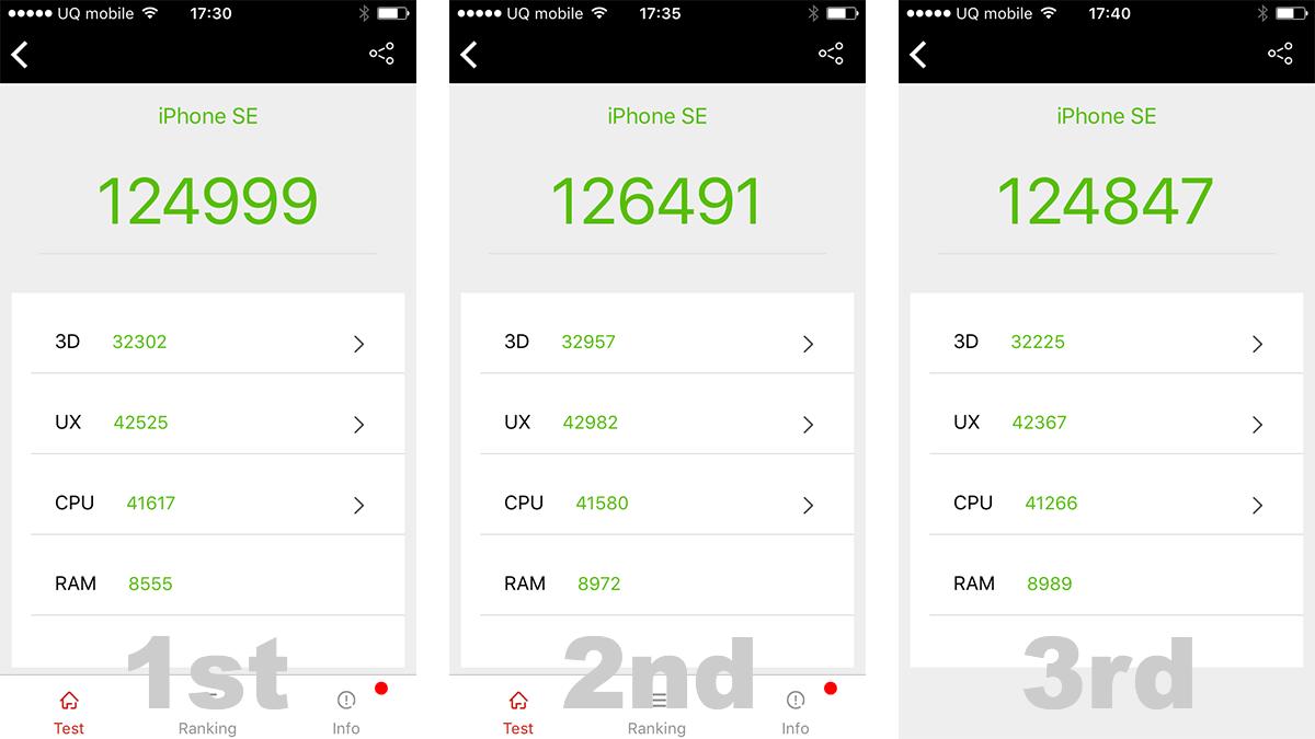 iPhone SE Antutu Benchmark