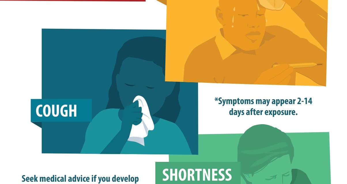 Know the Symptoms of COVID-19