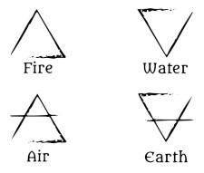 Les quatre éléments de la nature