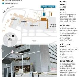 GRU Airport inaugura primeira grande obra para a Copa do Mundo de 2014 – O Edíficio Garagem