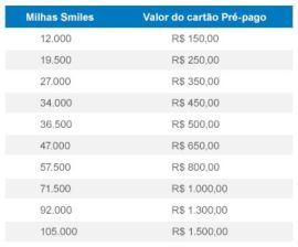 smiles paypal