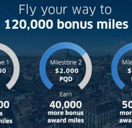Mileage Plus da United oferece até 120.000 milhas bônus em promoção direcionada