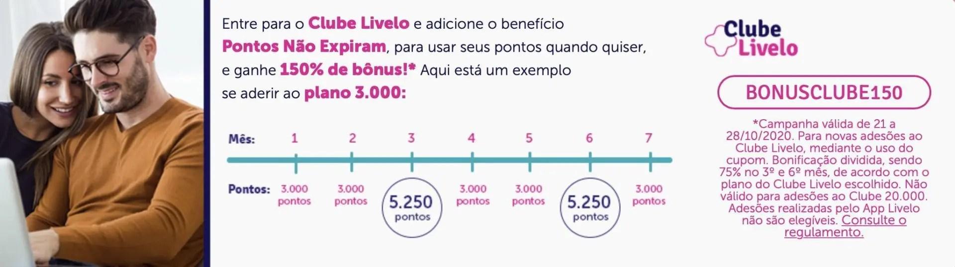 Cupom Livelo Clube Livelo 75% bônus