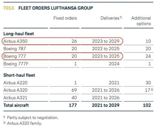 Lufthansa nova executiva