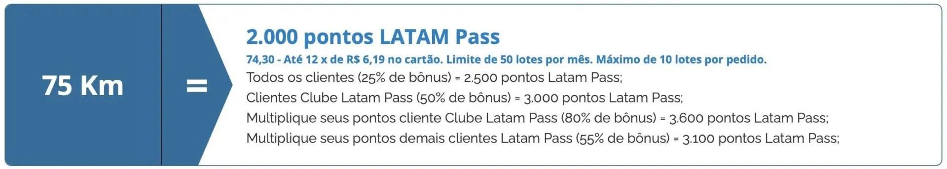 Km 50% bônus LATAM