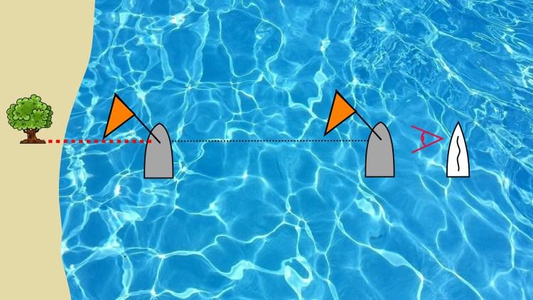 5 réflexes à adopter sur l'eau juste avant un départ