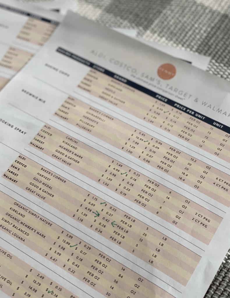 price comparison sheet