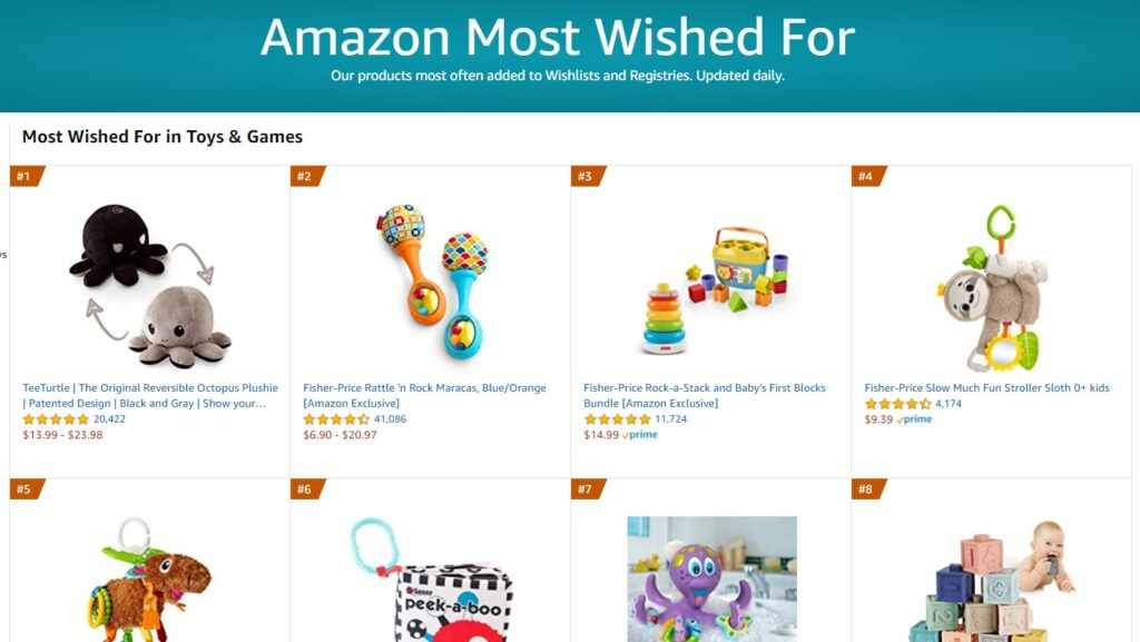 Best Amazon Finds in Most Wished For Items