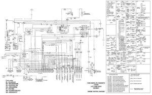 Cosworth ECU  loom plug  Pin identification