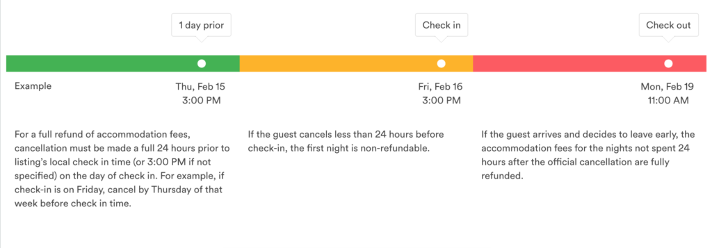 AskSam: Airbnb Service Fee and Airbnb Refund
