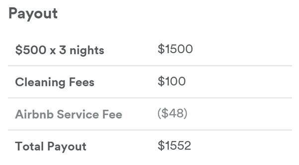 Airbnb fees