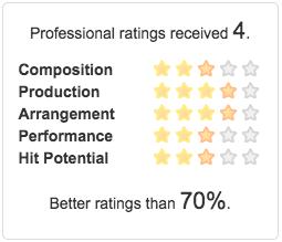 Music Xray ratings