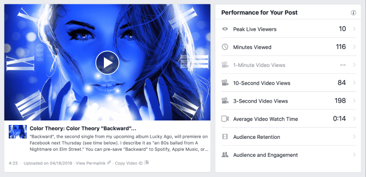 Which Is The Better Music Video Premiere Platform: YouTube vs