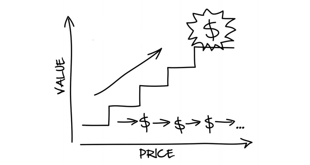 Dotcom secrets review - the value ladder