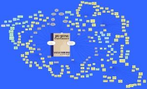 Found some great BJJ flow chart  Flow Diagrams | passmyguard
