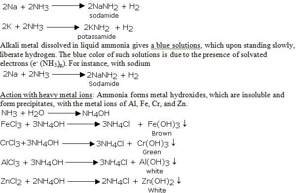 Compound of Nitrogen (Ammonia) | Passnownow