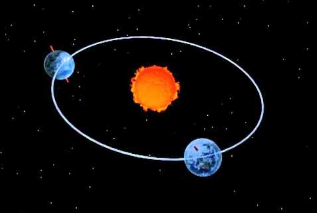 earths revolution essay Some assume our planet's changing distance from the sun causes the change in the seasons that's logical, but not the case, for earth.
