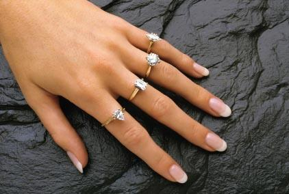 ... Which Finger Of Which Hand Are Wedding Rings Worn, Ring Fingers, Rings,  What Are The Names Of Each Finger Of The Hand, What Does A Ring On Each  Finger ...