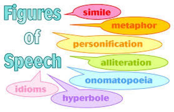 Grammar Clinic Figures Of Speech Passnownow