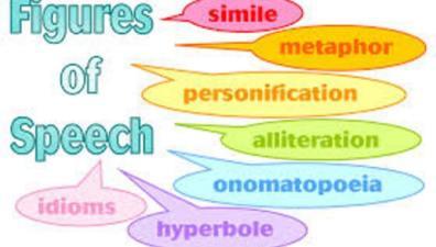 10 Figures of Speech with Examples (1) | Passnownow