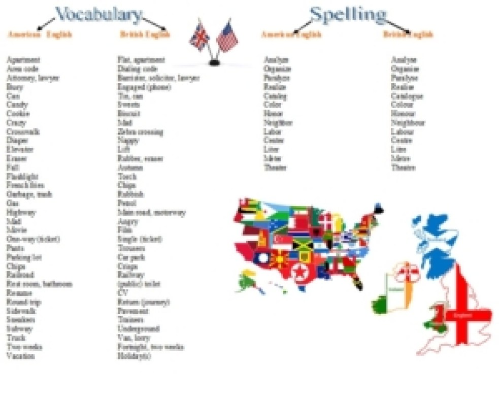 american-english-vs-british-english