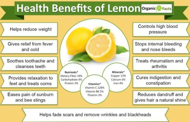 Image result for lemon benefits