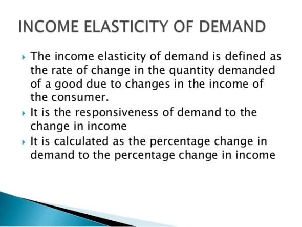elasticity of demand in managerial economics