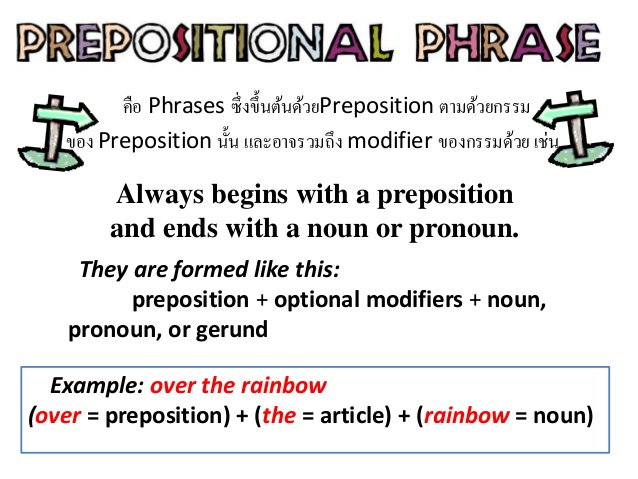 Ss2 English Language Third Term Prepositional Phrases Vocabularies