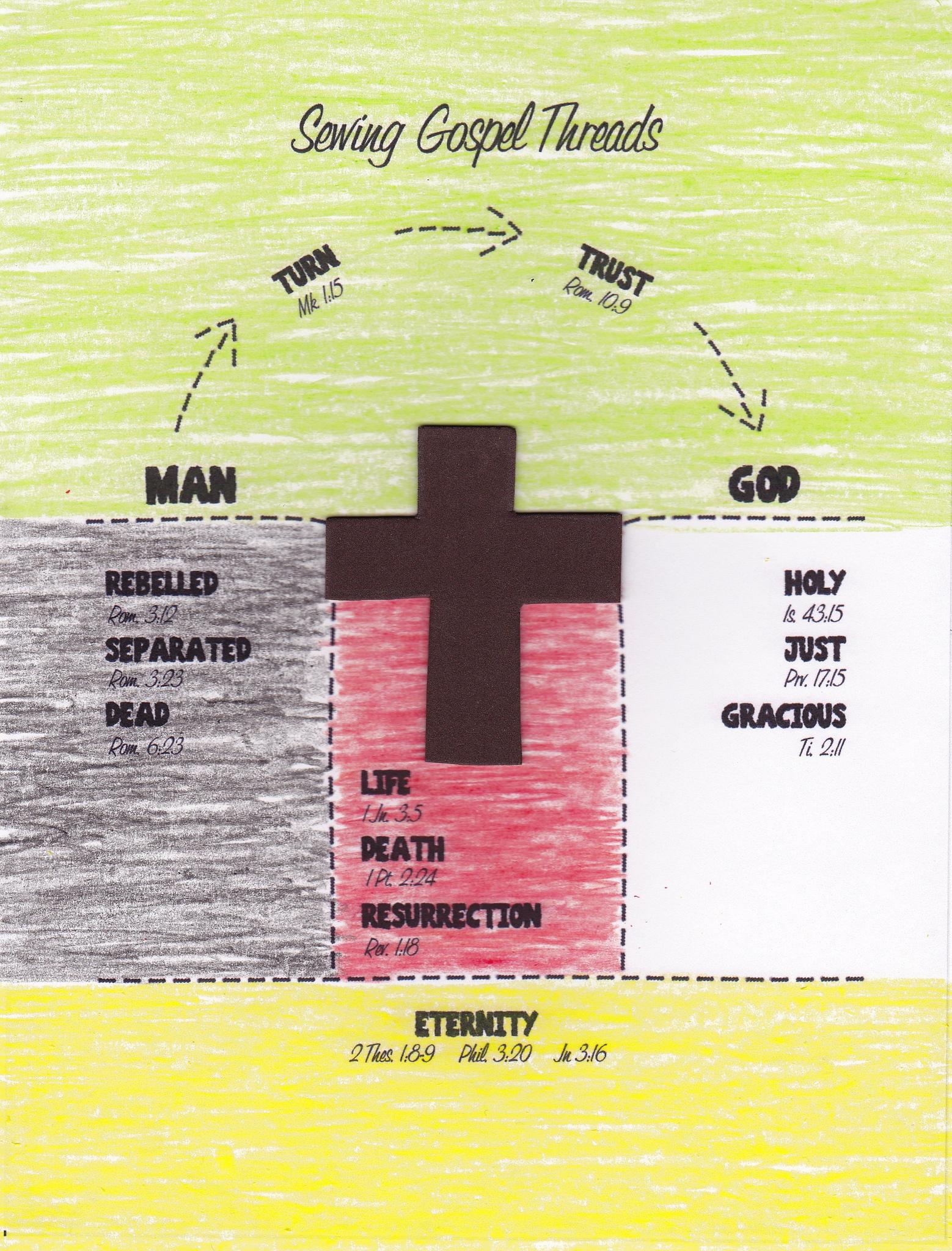 Sewing Gospel Threads Worksheet