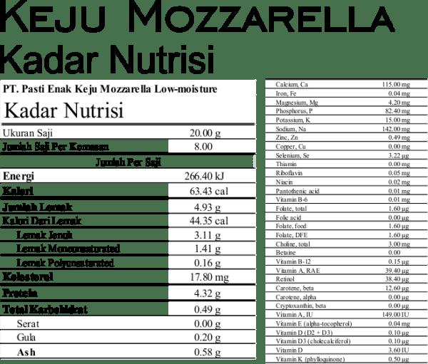 Kadar Nutrisi Mozzarella low-moisture