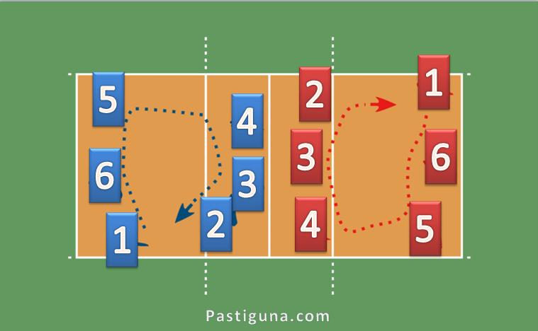 formasi permainan bola voli