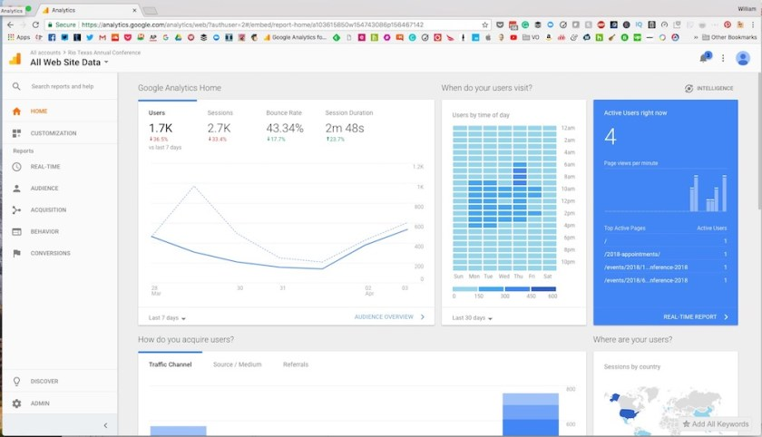 google analytics homepage