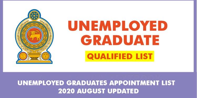 Unemployed Graduate List 2020
