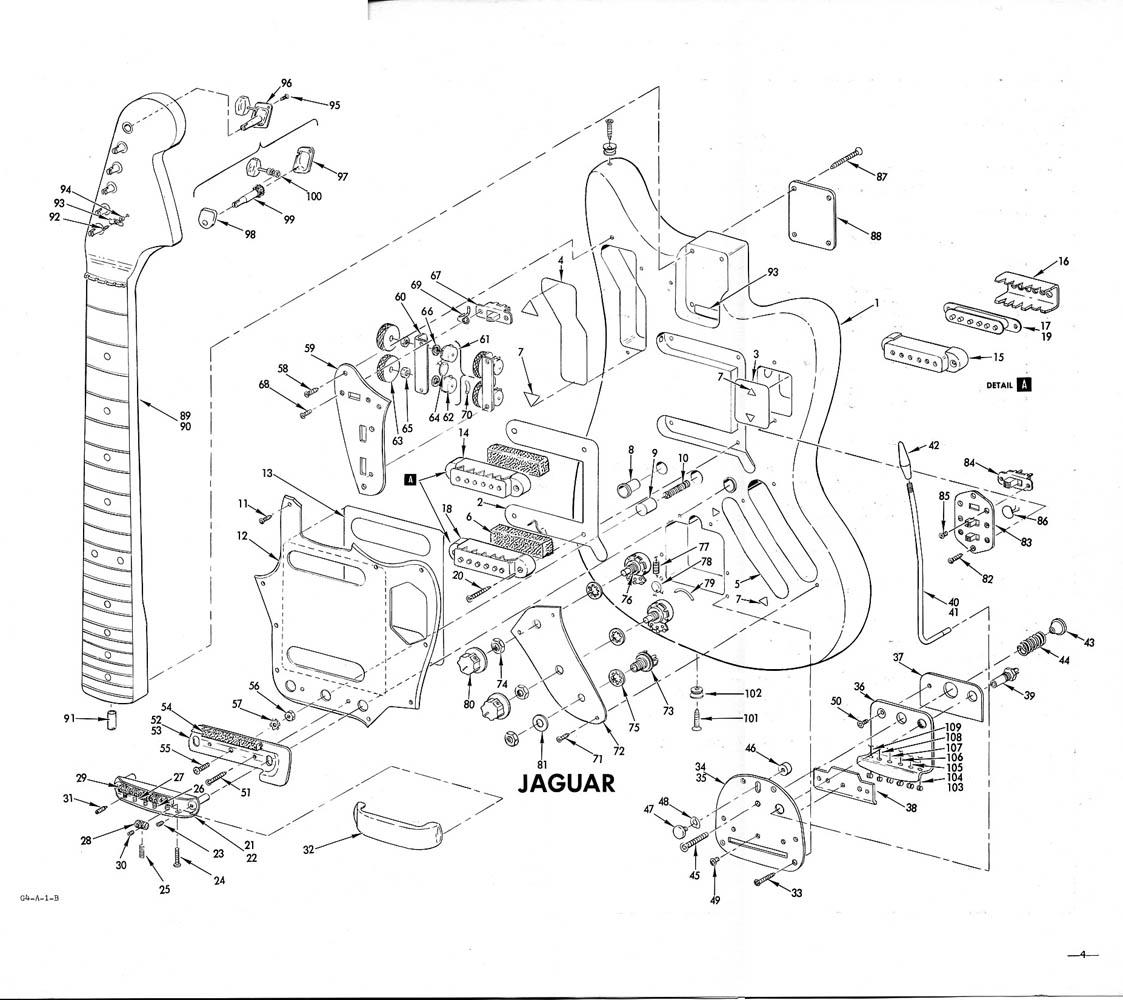 Planos Fender Jaguar