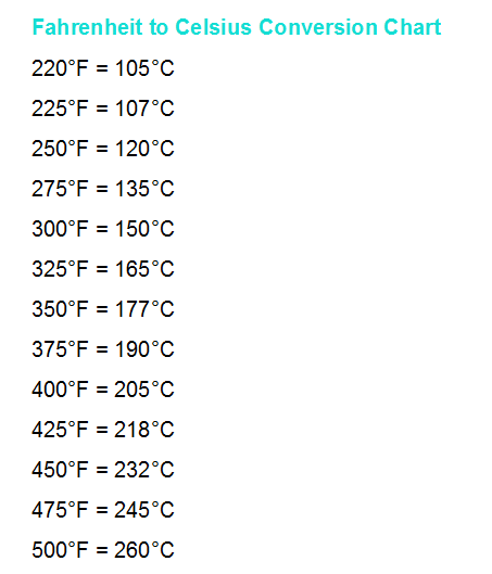 Fahrenheit to Celsius temperature conversion chart.