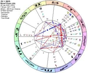 Chart 25 1 2015