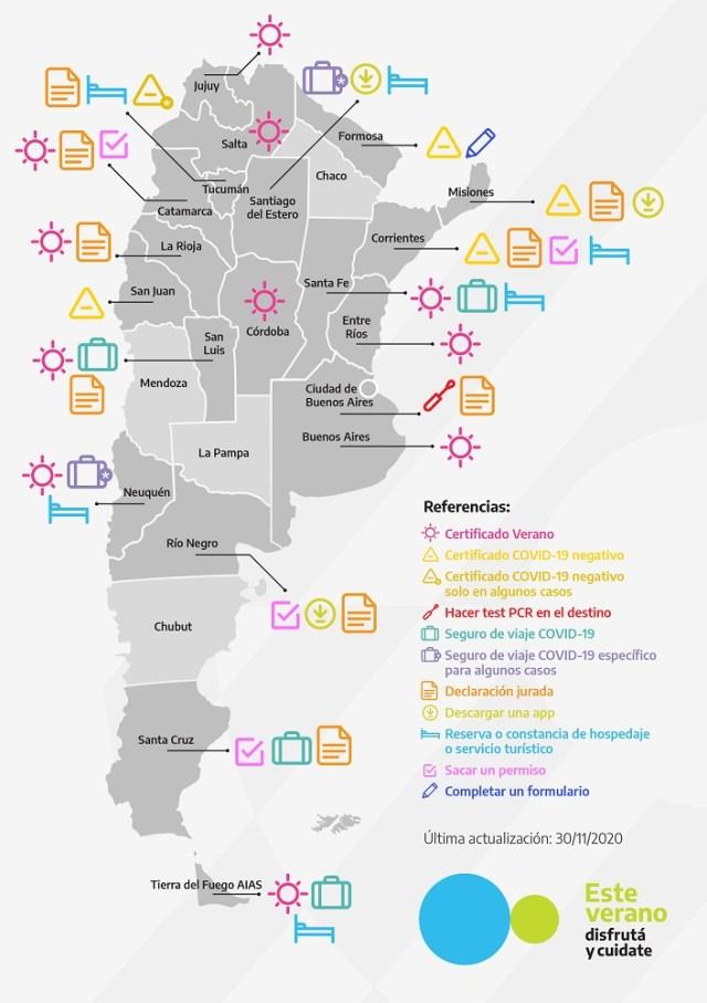 Mapa con todas las provincias y sus requisitos para ingresar.