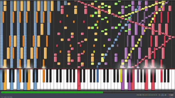 Synthesia Crack 10.6 Build 5311 With Activation Key [2021] Latest