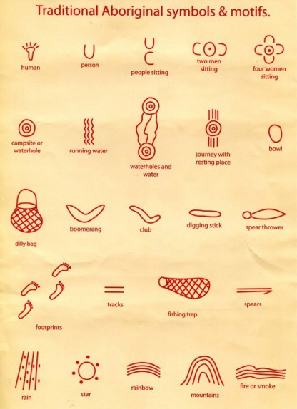 Traditional Aboriginal Symbols & Motifs Page 1