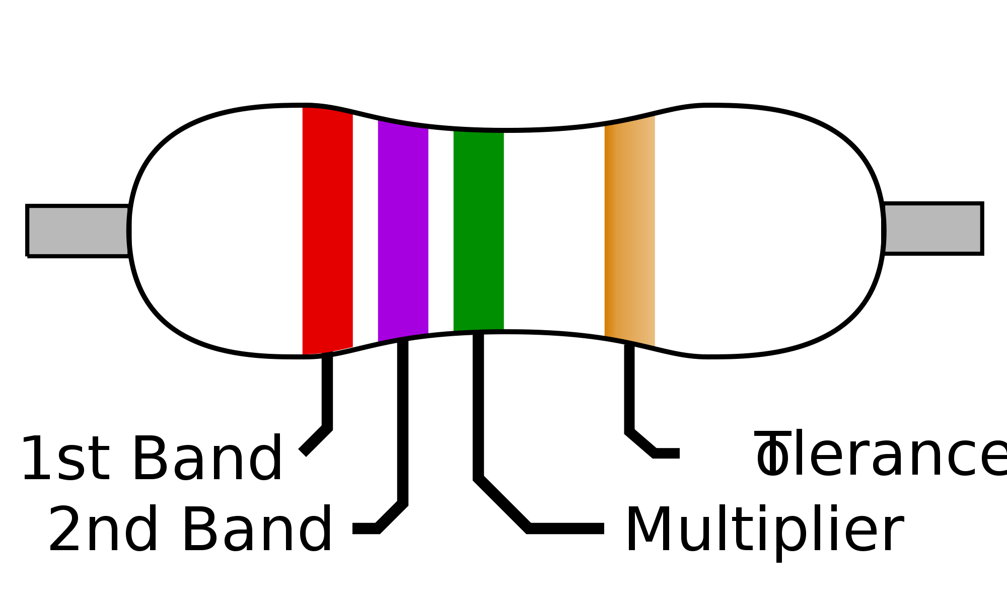 Arduino Resister Assignment