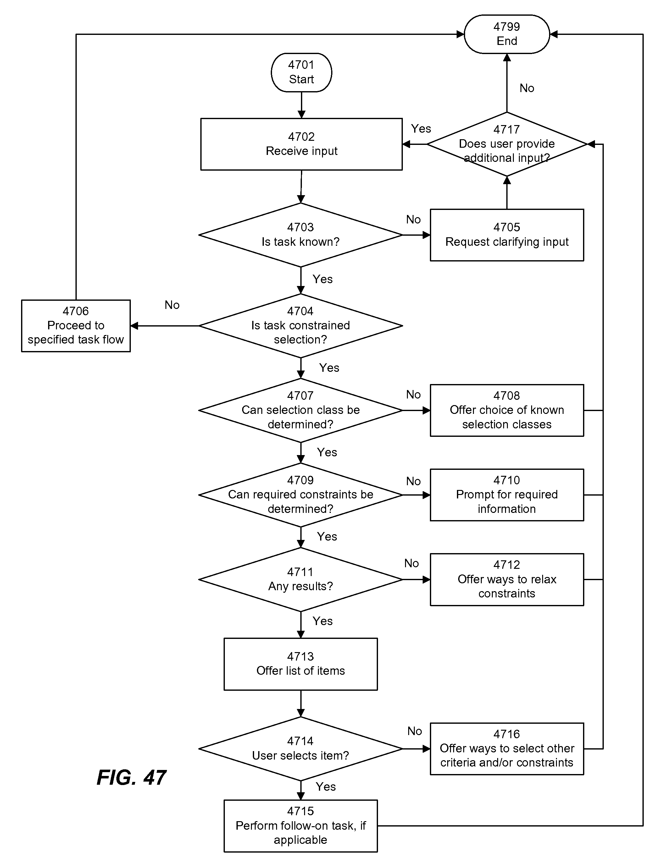Us8892446b2 service orchestration for intelligent automated assistant patents