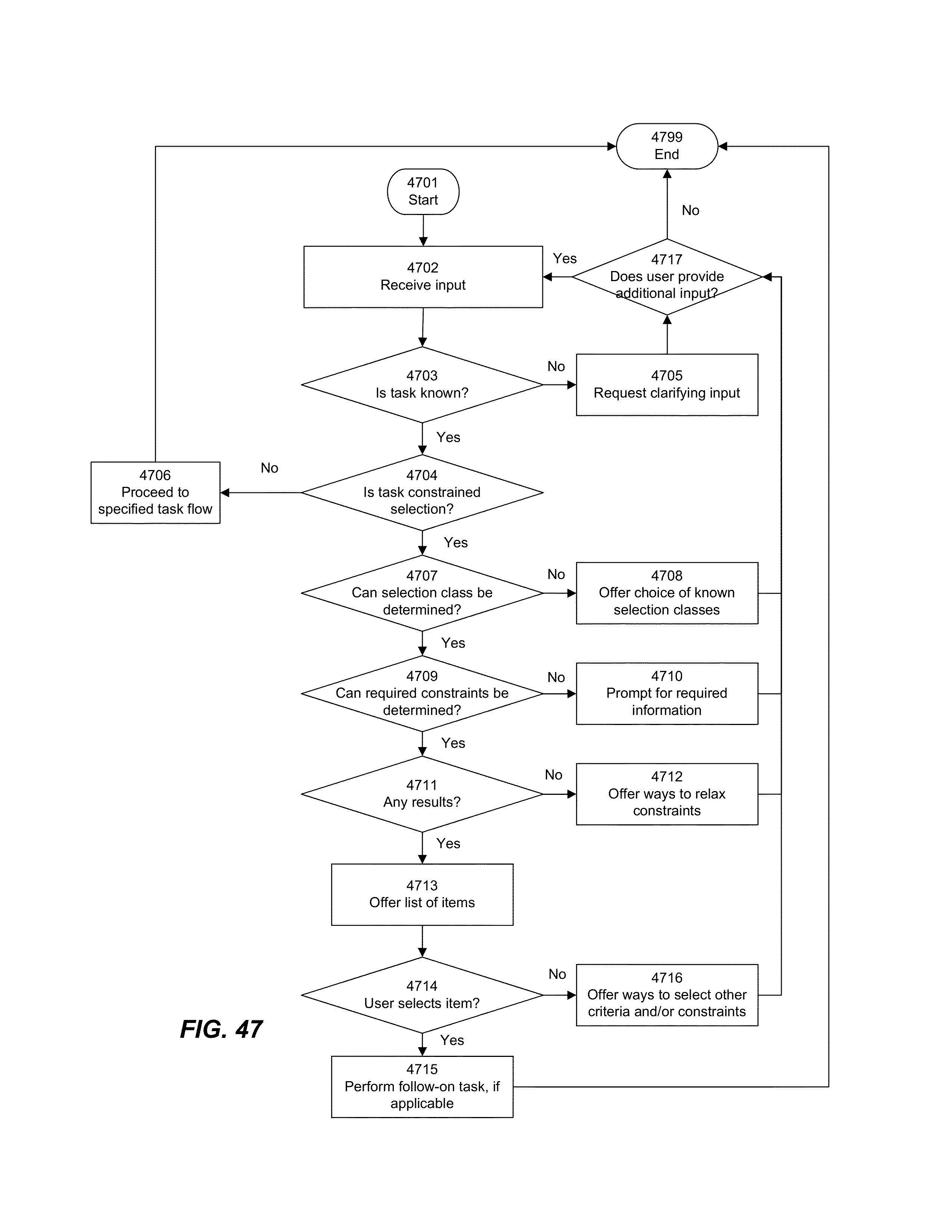 Us8670979b2 active input elicitation by intelligent automated assistant patents