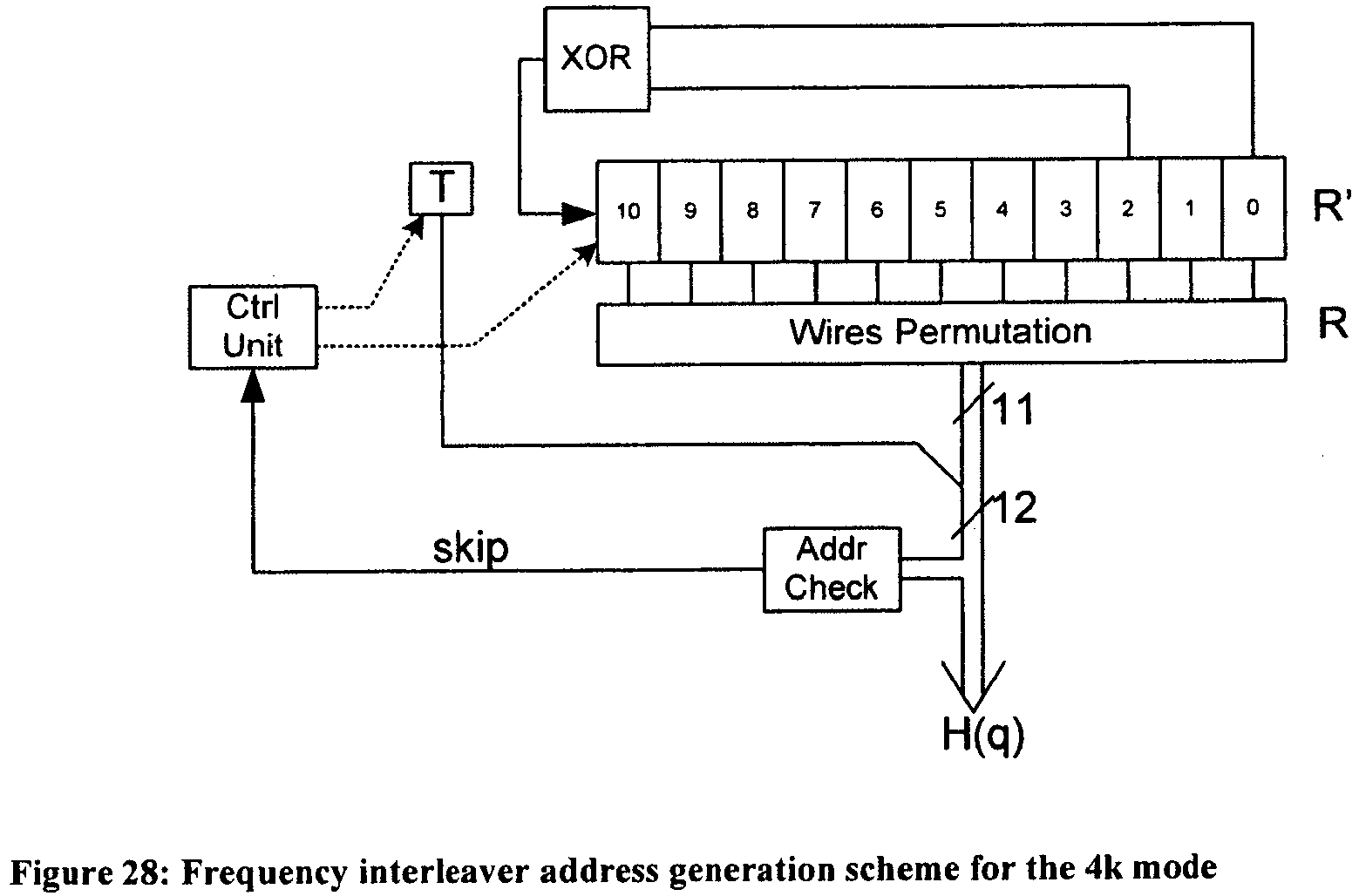8 Qam Block Diagram