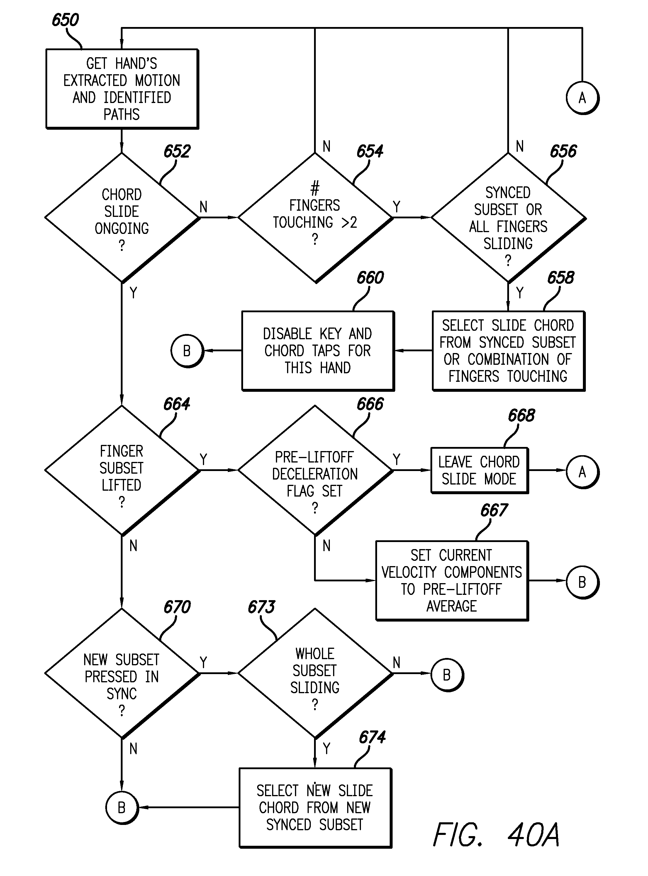 Array us8466883b2 identifying contacts on a touch surface patents rh patents
