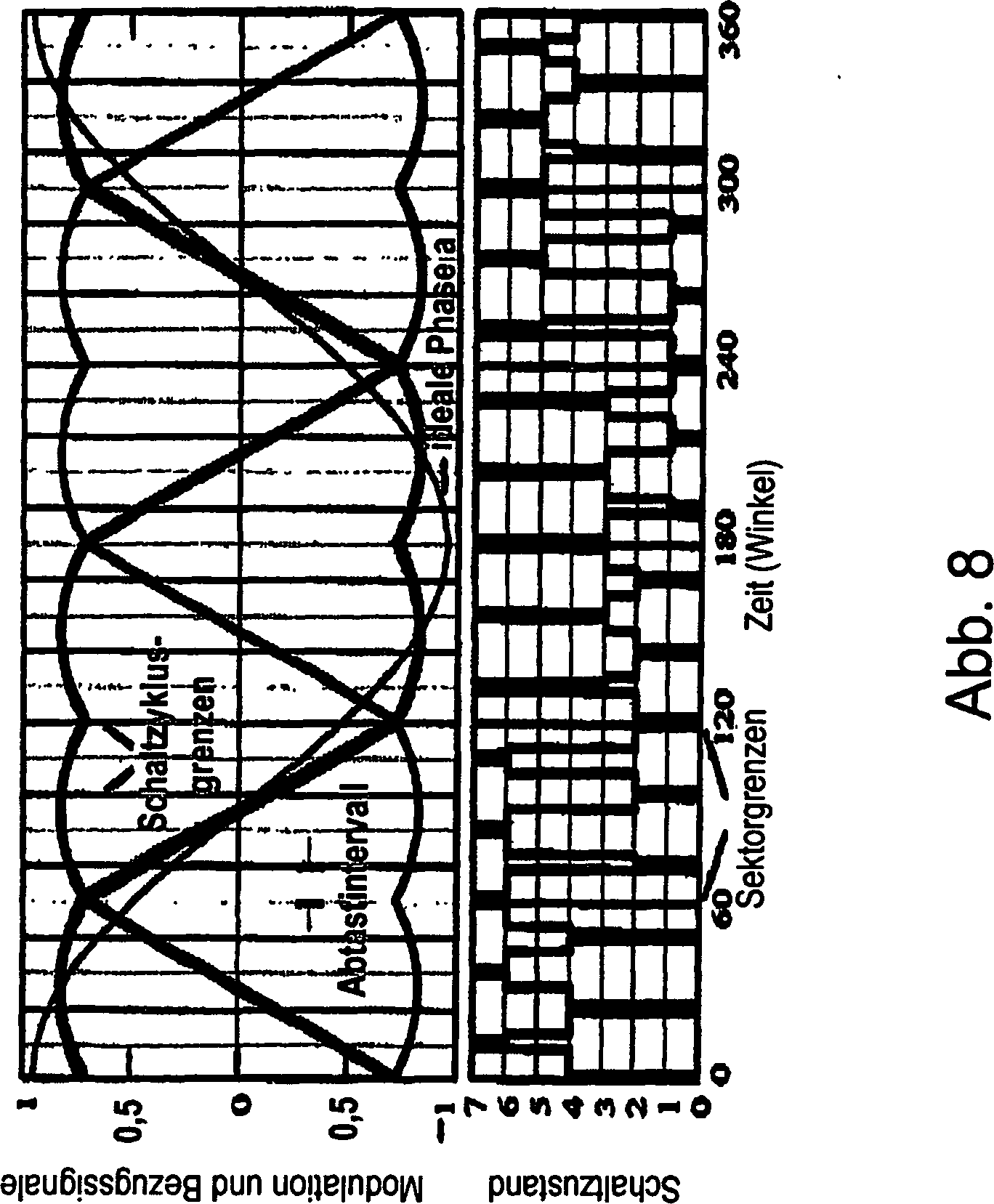 Patent De T5
