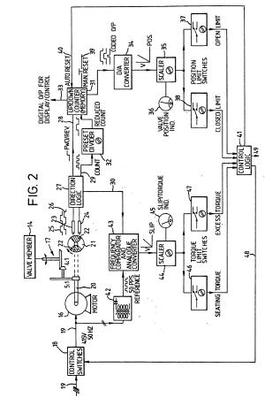 Patent EP0050960B1  Motor operated valve  Google Patents